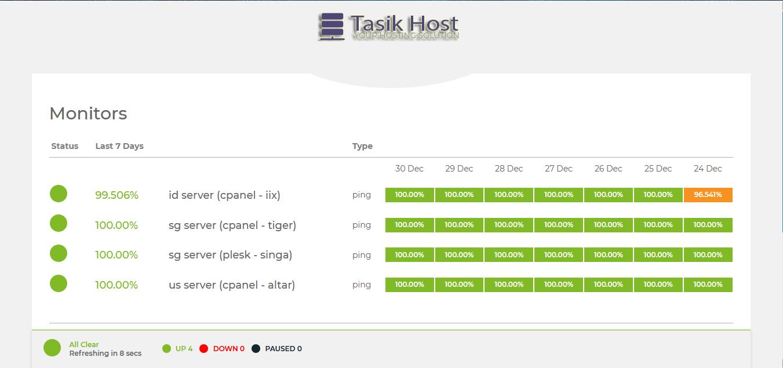 monitoring status server tasik host