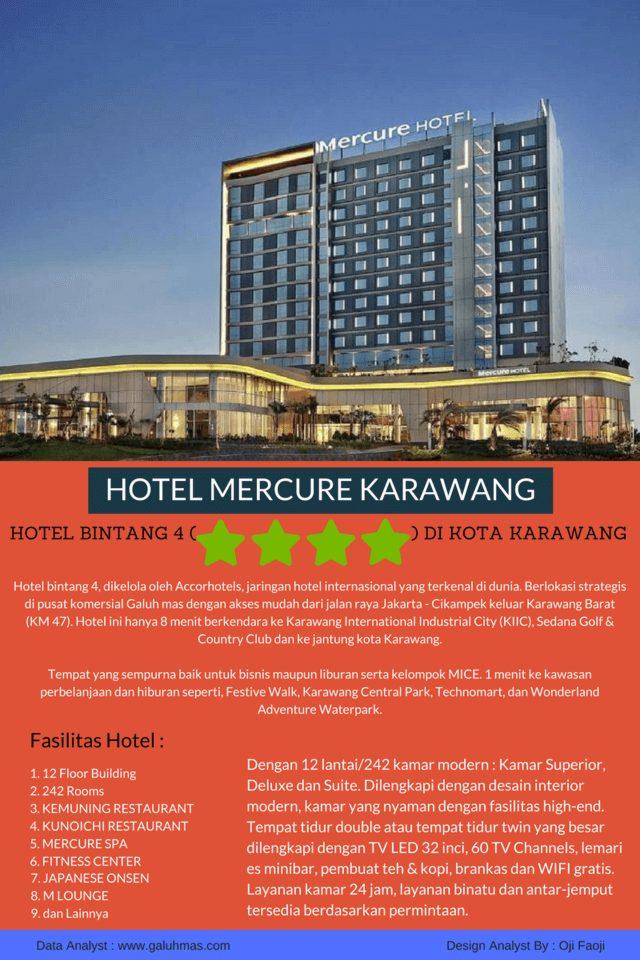 Hotel Mercure Karawang