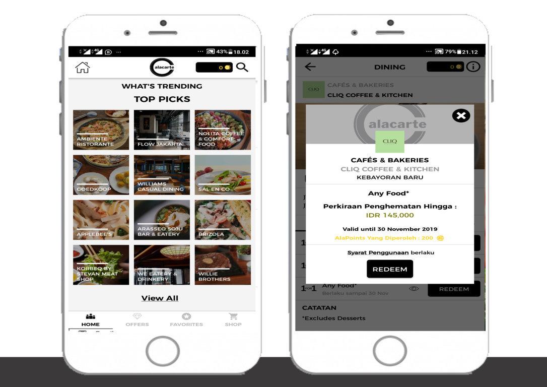 Mau Makan Gratis di Restoran Mewah? Yuk Instal Aplikasi Club Alacarte dan Dapatkan Diskon Hingga 50%