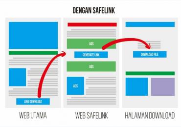 Cara Membuat Blog Safelink untuk Adsense
