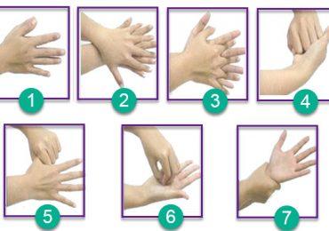 Langkah cuci Tangan Dengan Benar,
