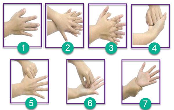 Terungkap! Inilah Langkah cuci Tangan Dengan Benar, Anda SudahTahu?