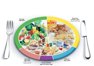 Mengatur Pola Hidup Sehat adalah yang terbaik